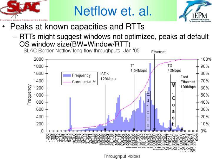 Netflow et. al.