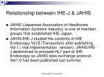 relationship between ihe j jahis