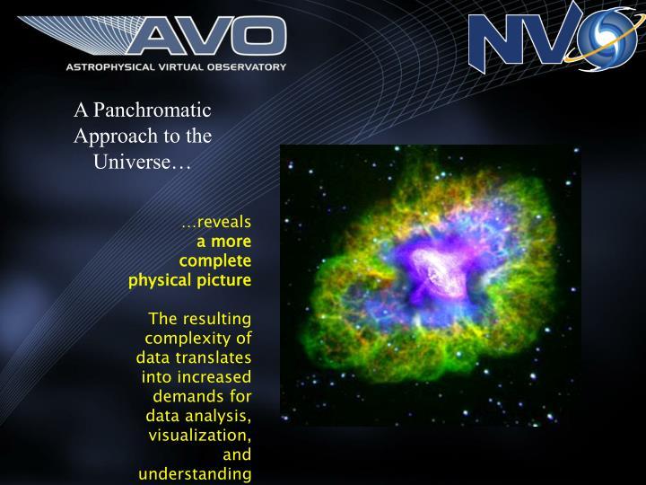 A Panchromatic