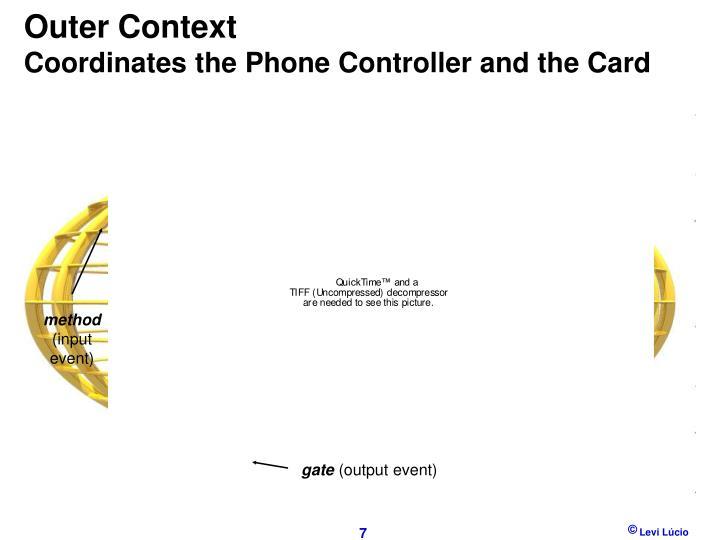 Outer Context