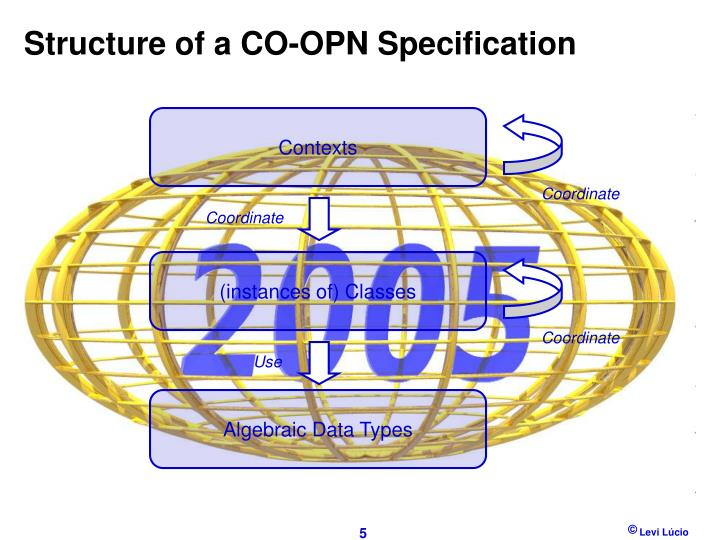 Structure of a CO-OPN Specification
