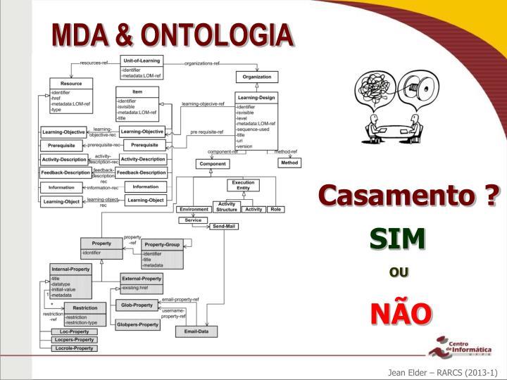 MDA & ONTOLOGIA