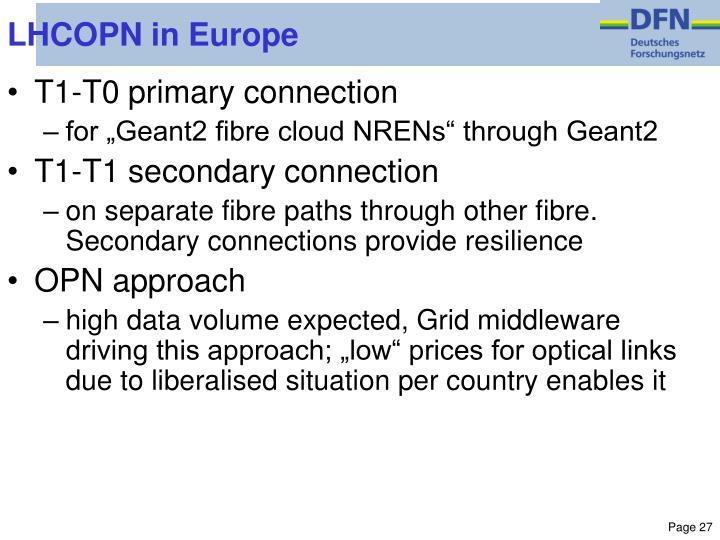 LHCOPN in Europe