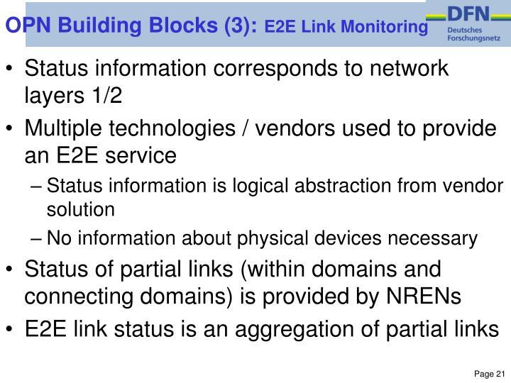 OPN Building Blocks (3):