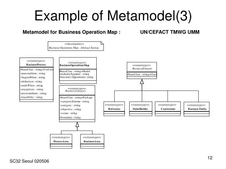 Example of Metamodel(3)