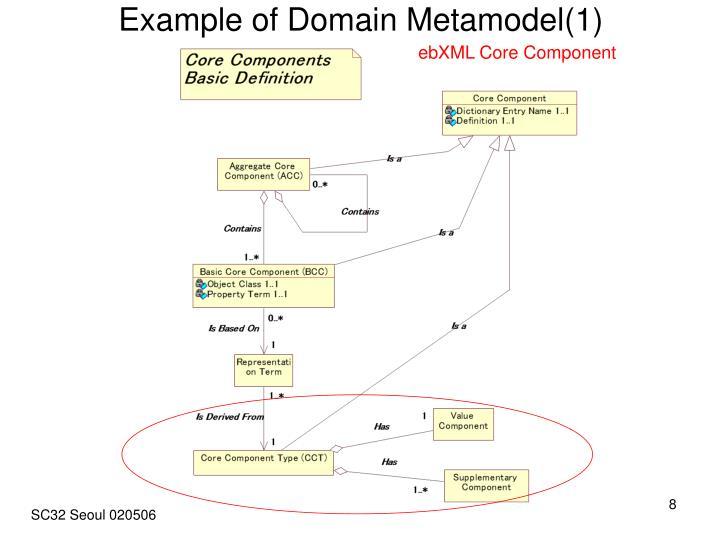 Example of Domain Metamodel(1)