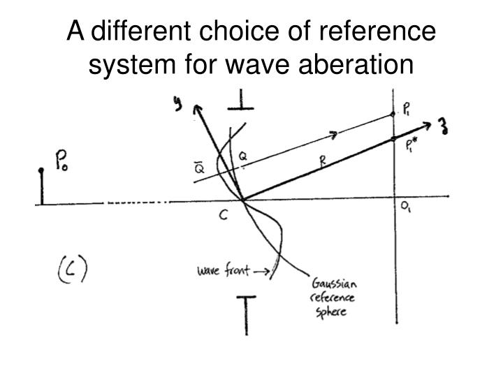 A different choice of reference system for wave aberation
