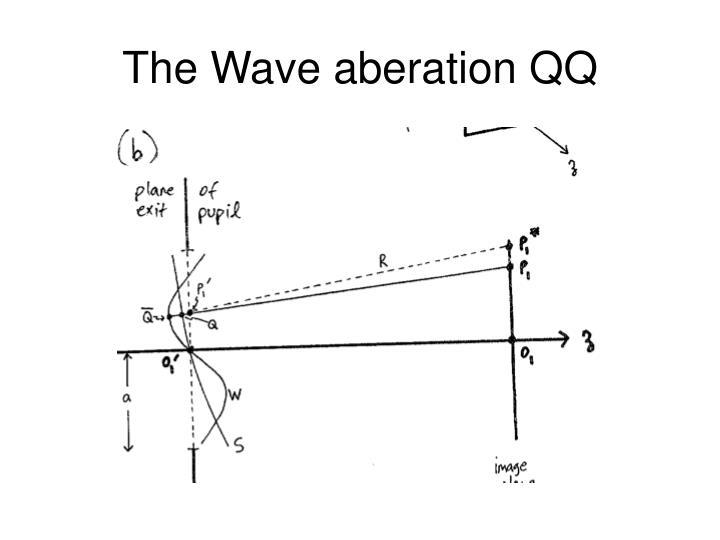 The Wave aberation QQ