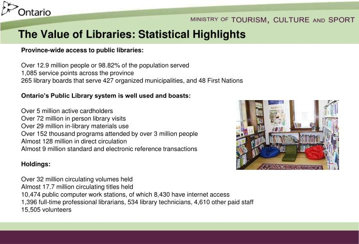 The Value of Libraries: Statistical Highlights