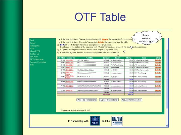 OTF Table