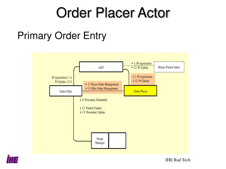 Order Placer Actor