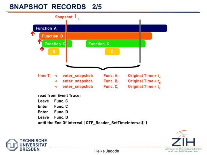 SNAPSHOT  RECORDS2/5
