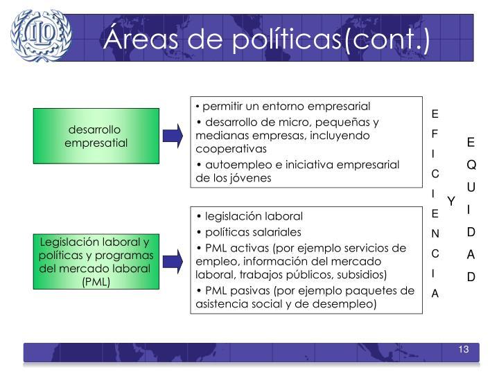 Áreas de políticas(cont.)