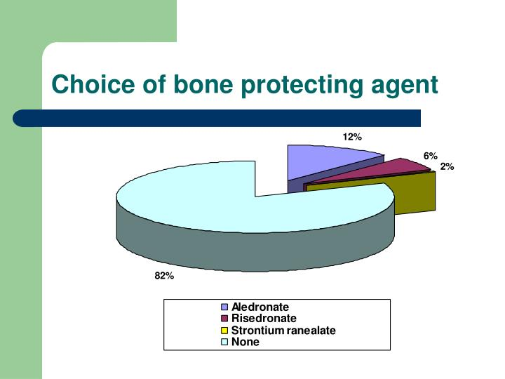 Choice of bone protecting agent