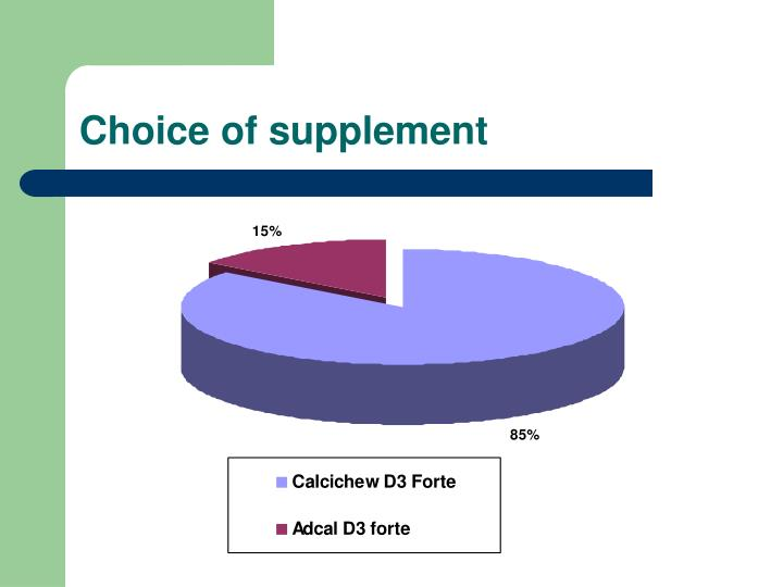 Choice of supplement