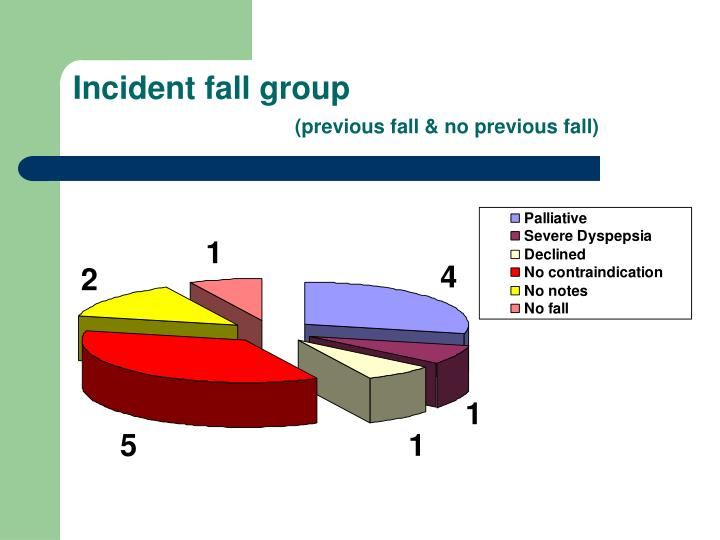 Incident fall group