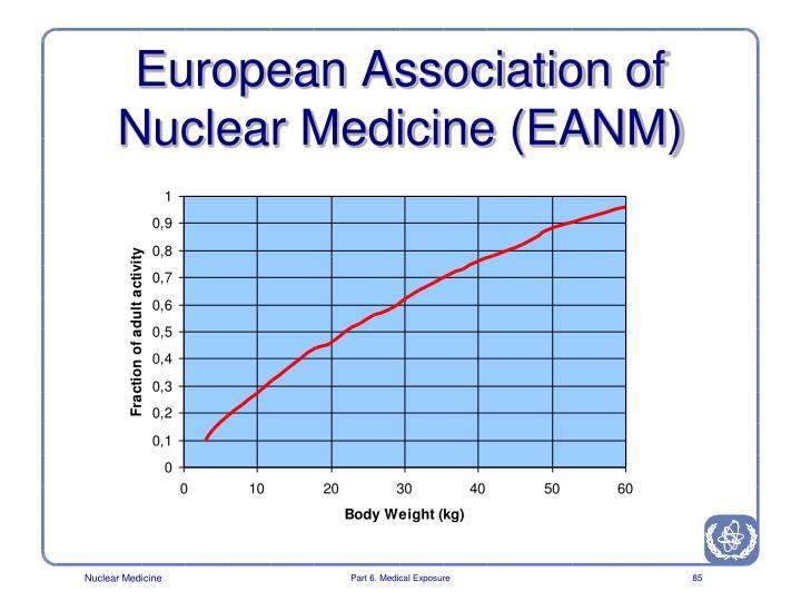 European Association of Nuclear Medicine (EANM)