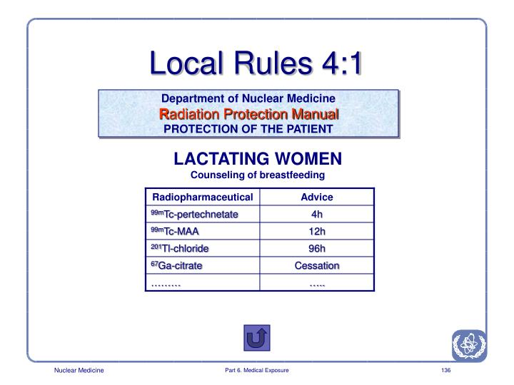 Local Rules 4:1