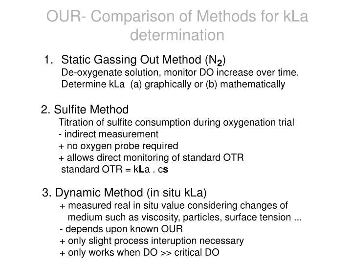 OUR- Comparison of Methods for kLa determination
