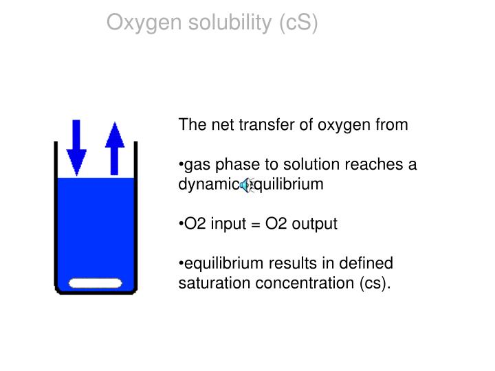 Oxygen solubility (cS)