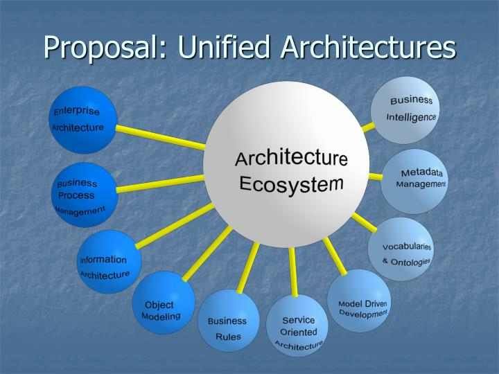 Proposal: Unified Architectures