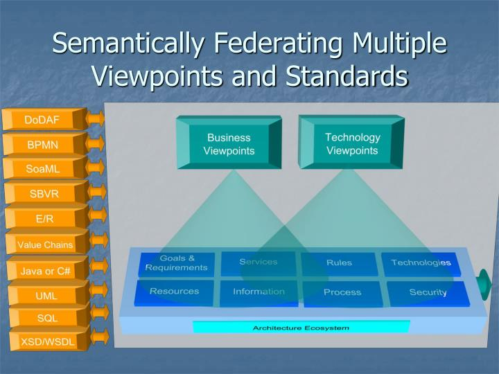 Semantically Federating Multiple Viewpoints and Standards