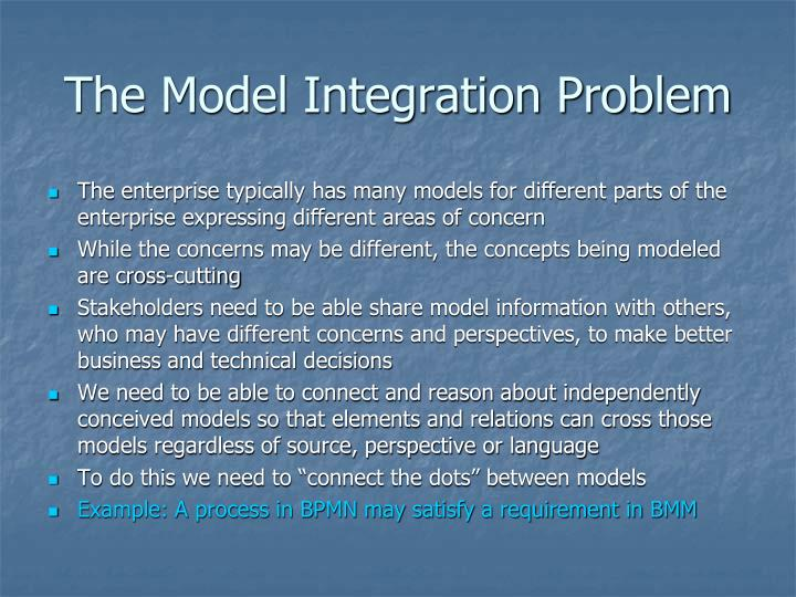The Model Integration Problem