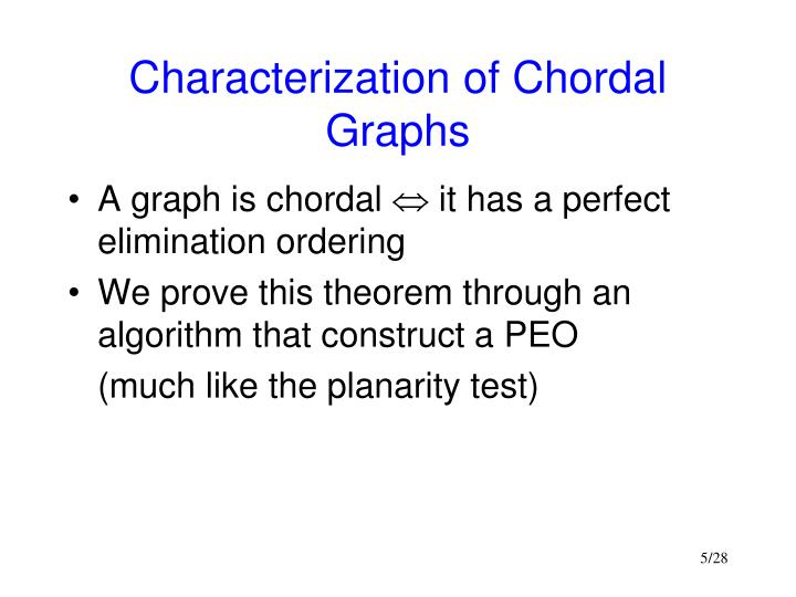 Characterization of Chordal Graphs