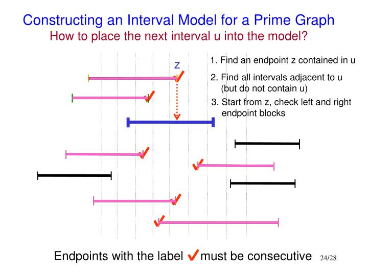 Constructing an Interval Model for a Prime Graph