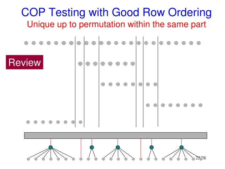 COP Testing with Good Row Ordering