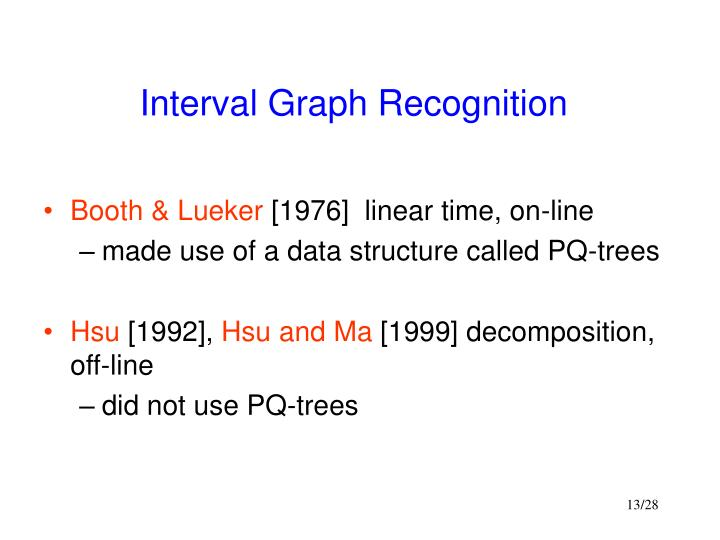 Interval Graph Recognition
