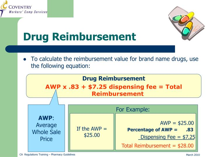To calculate the reimbursement value for brand name drugs, use the following equation: