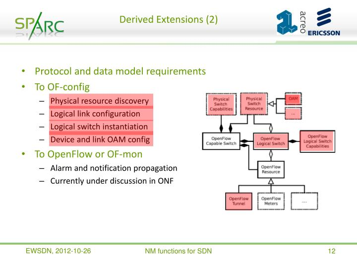 Derived Extensions (2)