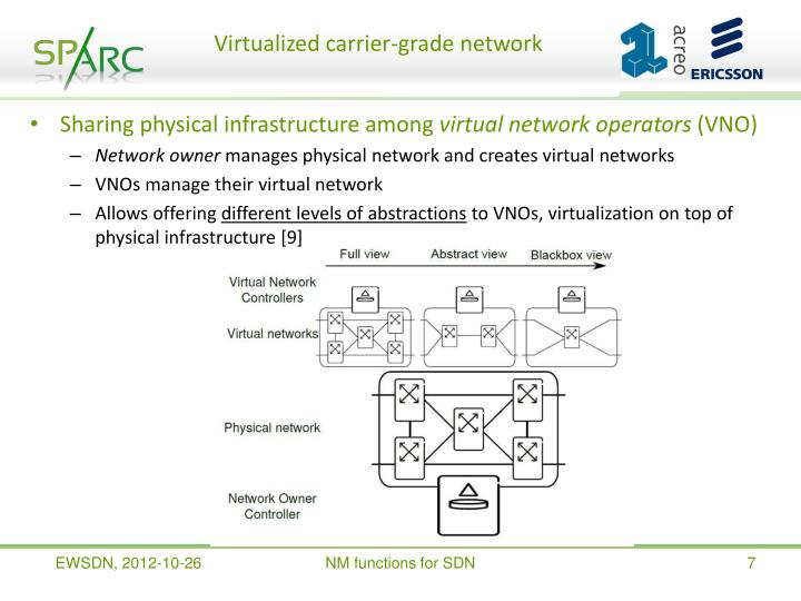 Virtualized carrier-grade network