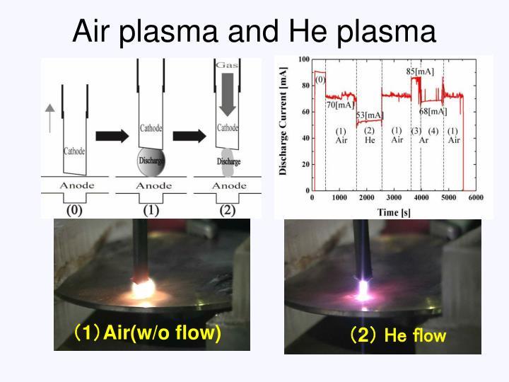 Air plasma and He plasma