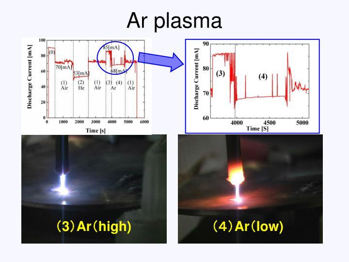 Ar plasma