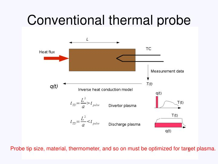 Conventional thermal probe