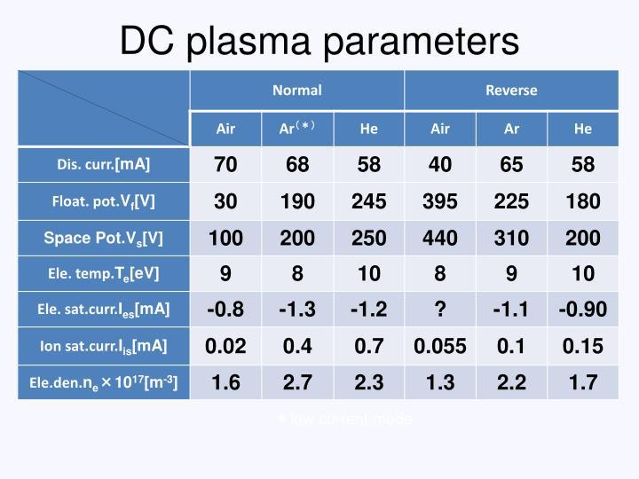 DC plasma parameters