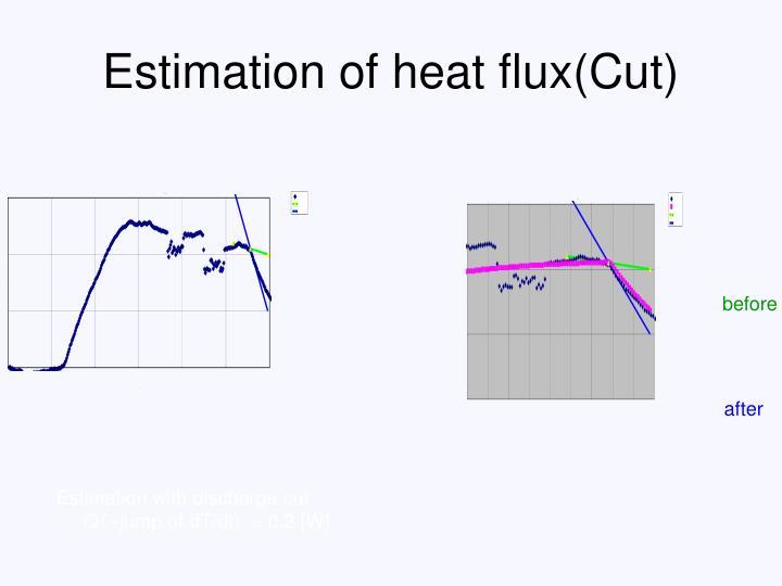 Estimation of heat flux(Cut)