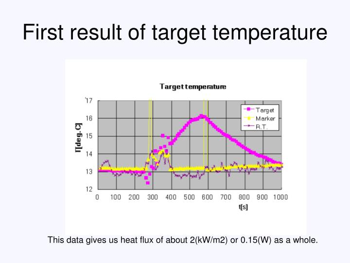 First result of target temperature