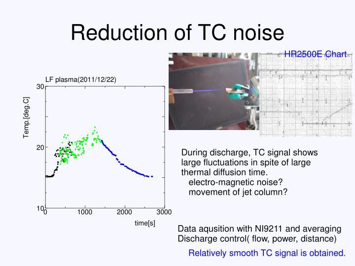 Reduction of TC noise