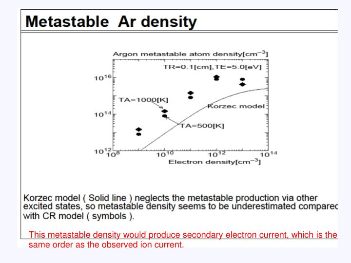 This metastable density would produce secondary electron current, which is the same order as the observed ion current.