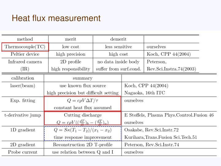 Heat flux measurement