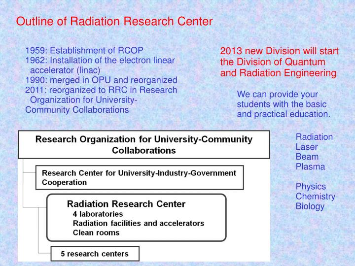 Outline of Radiation Research Center