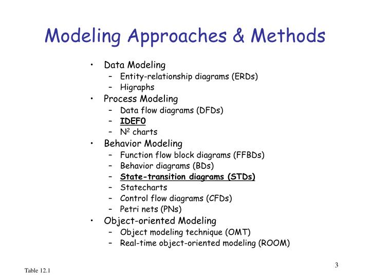Modeling Approaches & Methods