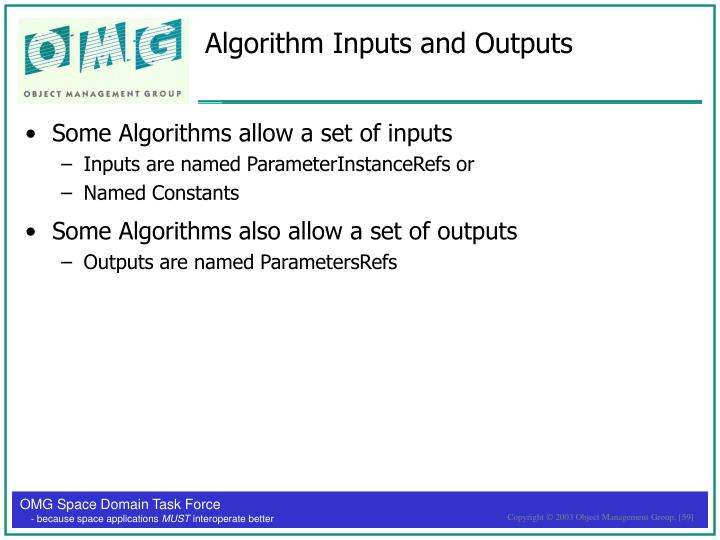 Algorithm Inputs and Outputs