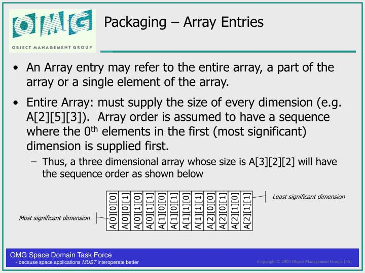 Packaging – Array Entries