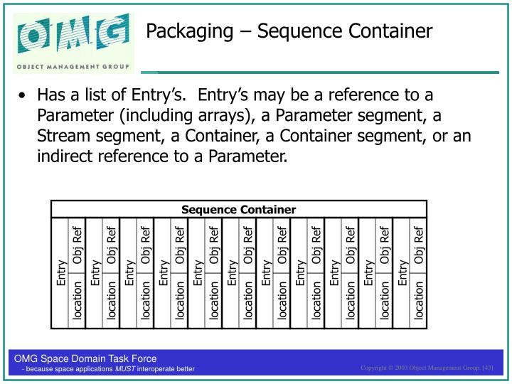Packaging – Sequence Container