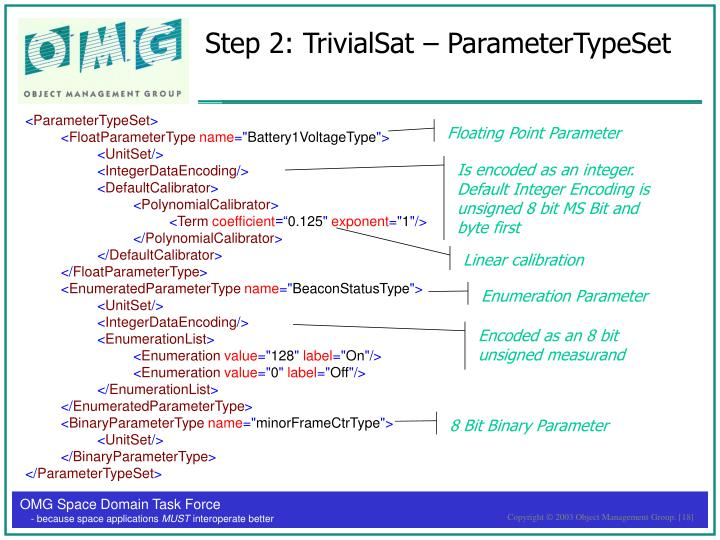 Step 2: TrivialSat – ParameterTypeSet