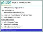 steps to building the xml